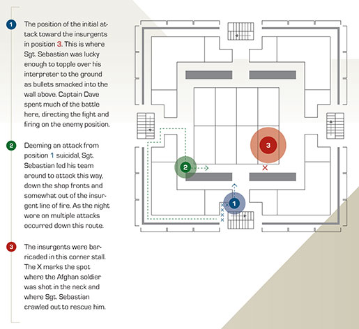 A Hectic and Confusing Battle: A rough diagram of the top floor of the shopping centre.