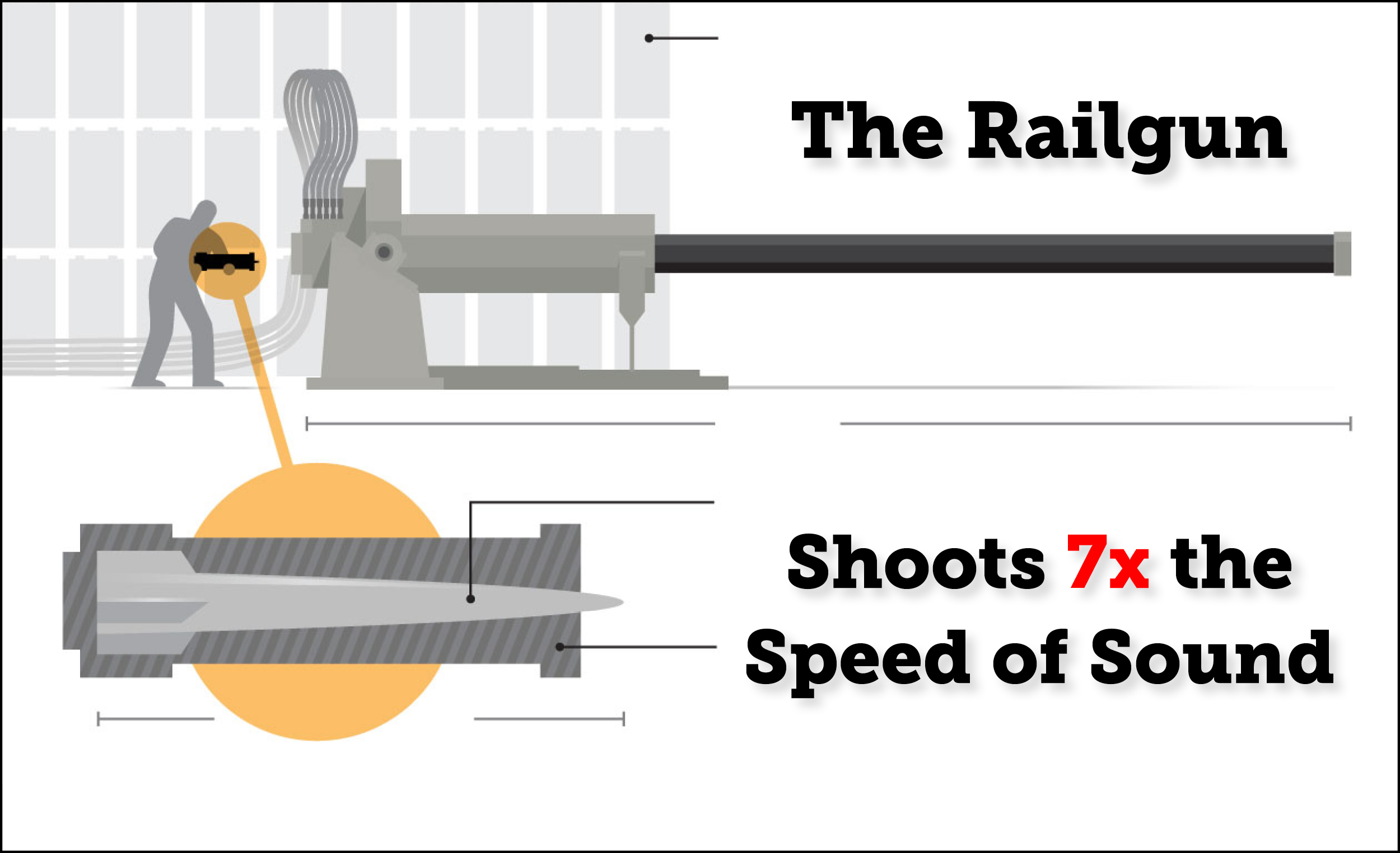 Railgun Main photo 3