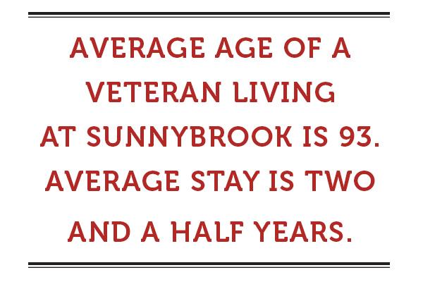 Sunnybrook Text