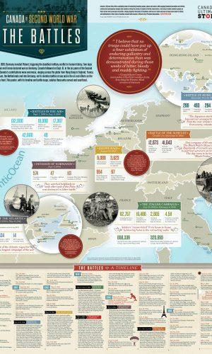 POSTER-mapside-timeline